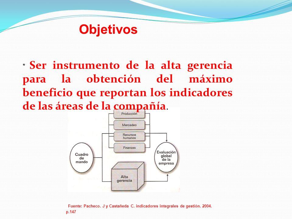 Objetivos * Ser instrumento de la alta gerencia para la obtención del máximo beneficio que reportan los indicadores de las áreas de la compañía.