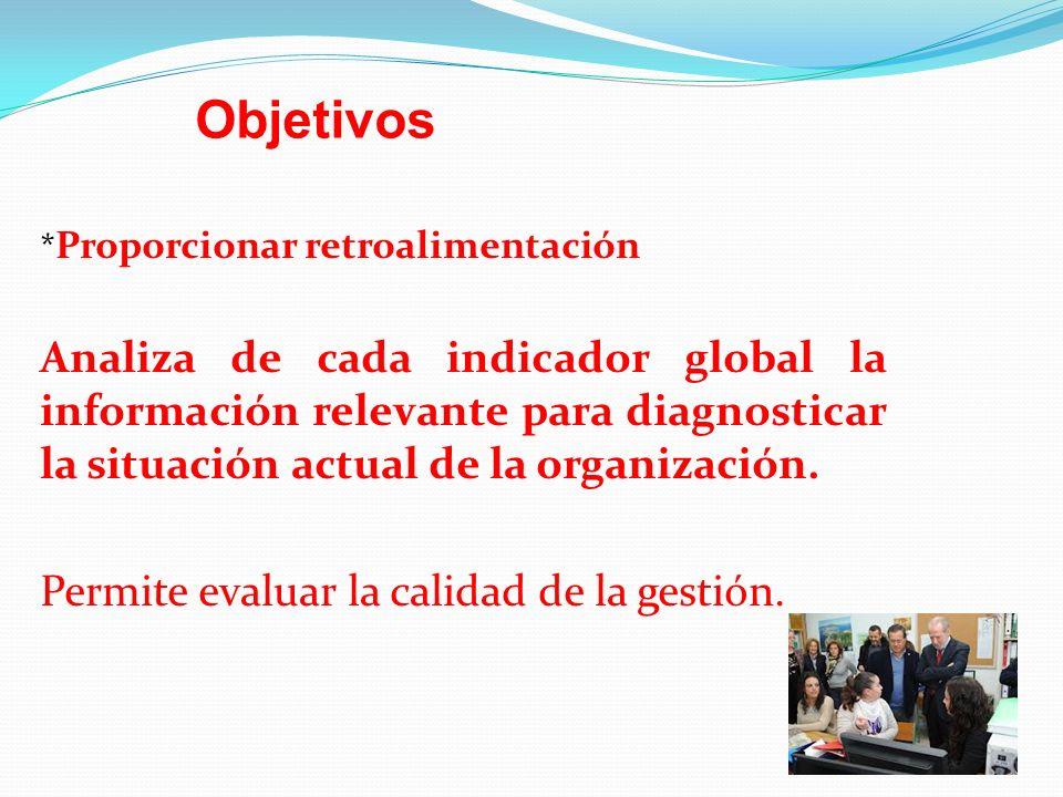 Objetivos *Proporcionar retroalimentación.