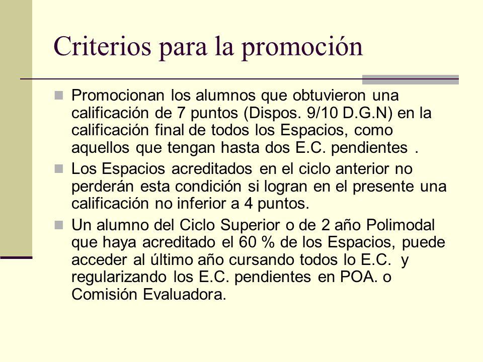 Criterios para la promoción