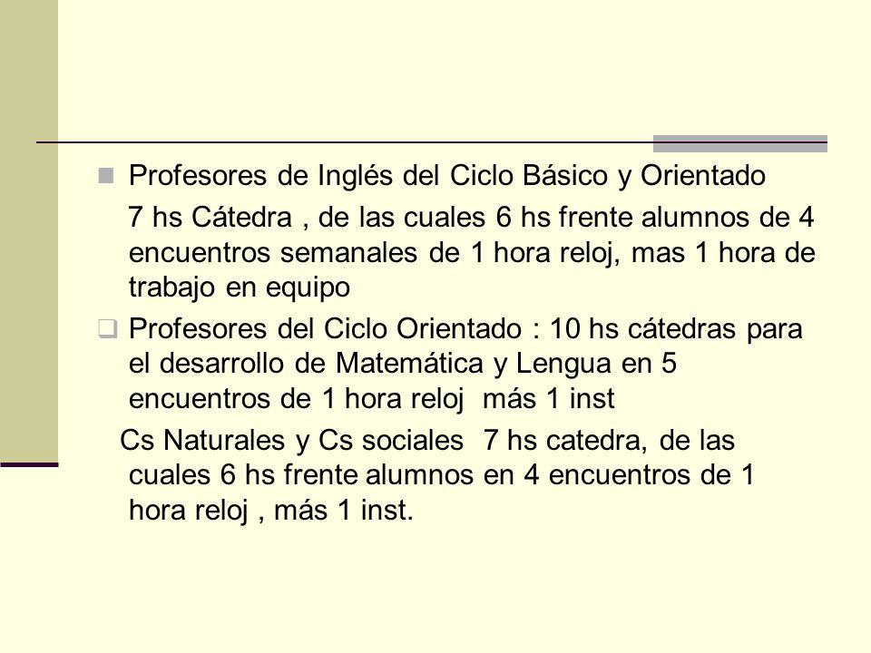 Profesores de Inglés del Ciclo Básico y Orientado