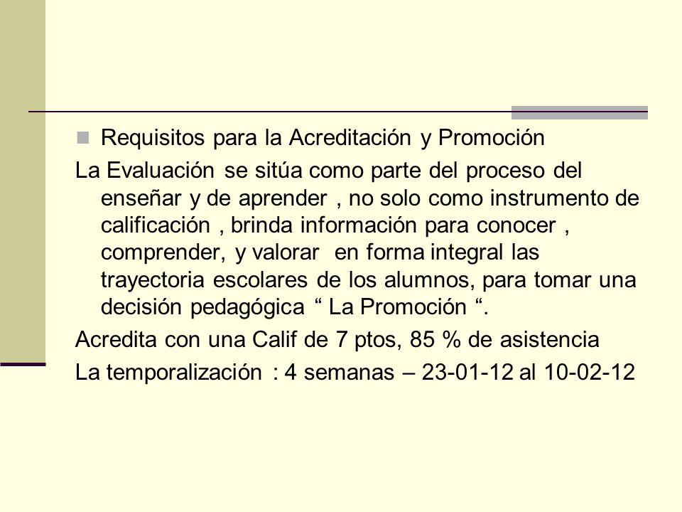 Requisitos para la Acreditación y Promoción