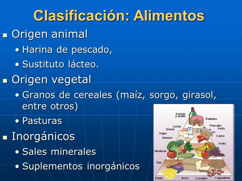 Clasificación: Alimentos