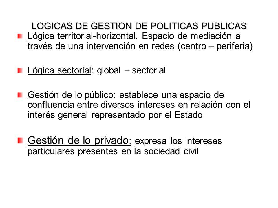 LOGICAS DE GESTION DE POLITICAS PUBLICAS