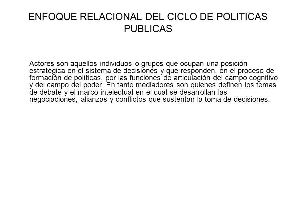 ENFOQUE RELACIONAL DEL CICLO DE POLITICAS PUBLICAS
