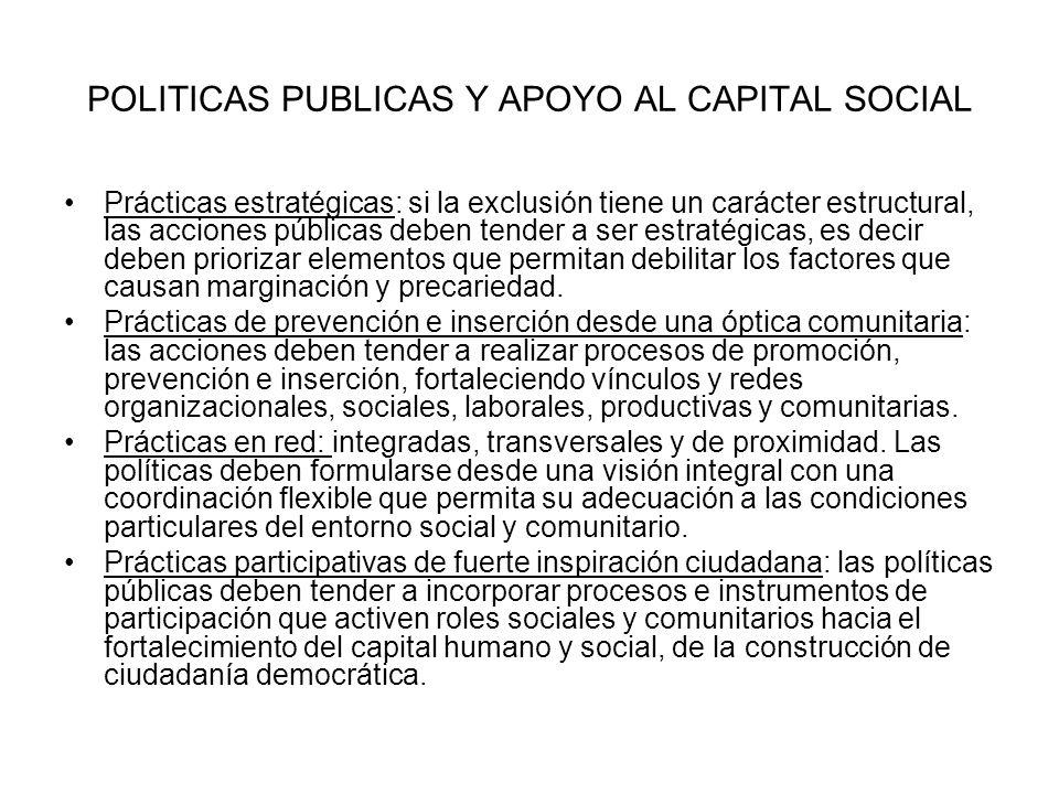 POLITICAS PUBLICAS Y APOYO AL CAPITAL SOCIAL