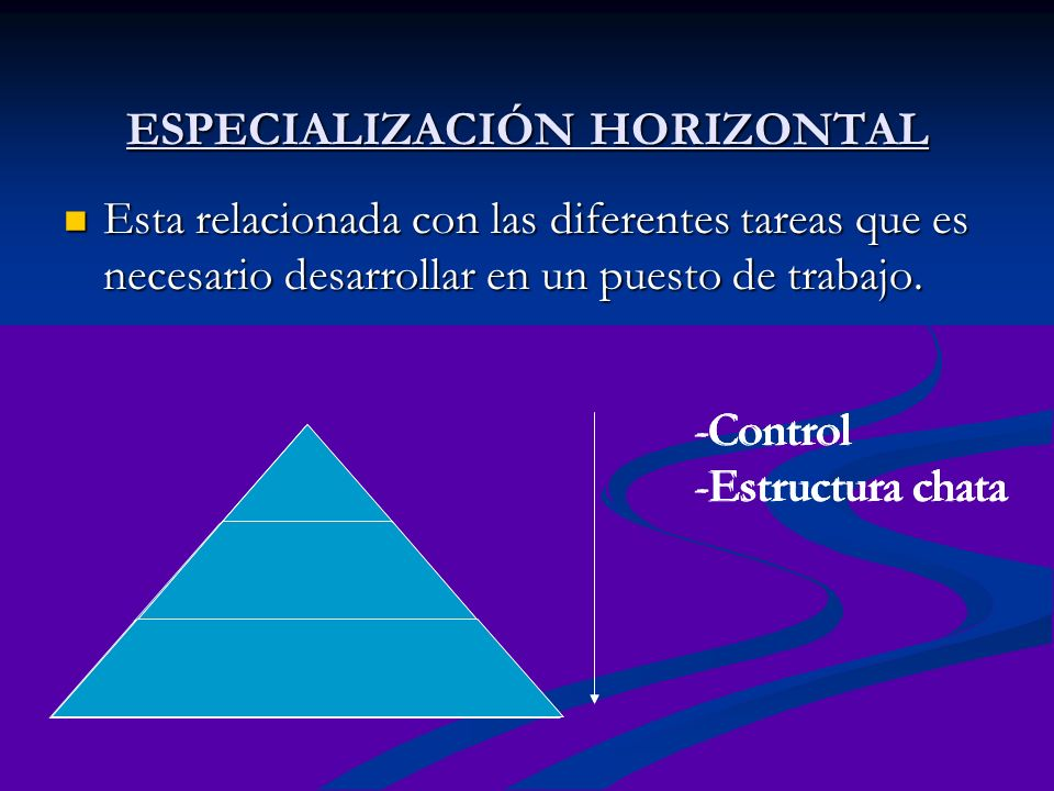 ESPECIALIZACIÓN HORIZONTAL