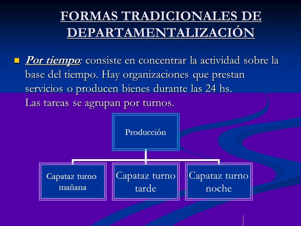 FORMAS TRADICIONALES DE DEPARTAMENTALIZACIÓN