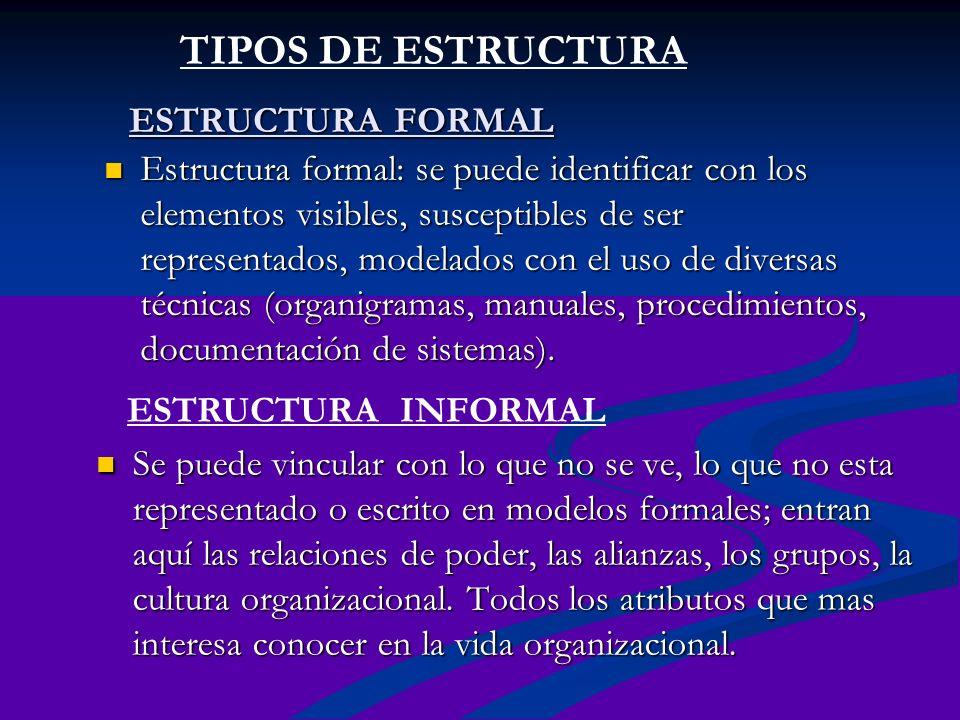 TIPOS DE ESTRUCTURA ESTRUCTURA FORMAL