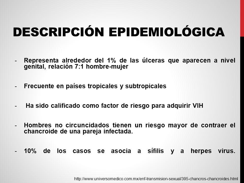 Descripción epidemiológica