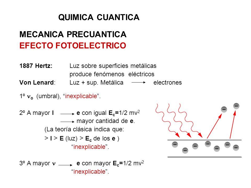 QUIMICA CUANTICA MECANICA PRECUANTICA EFECTO FOTOELECTRICO