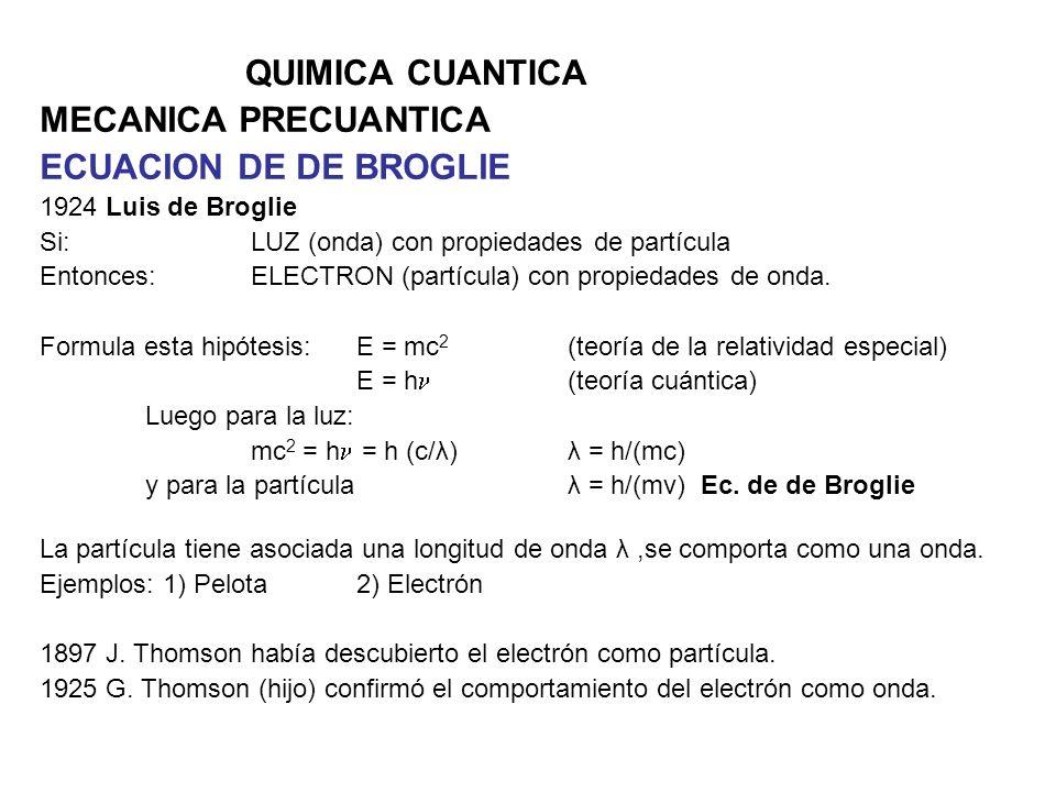 QUIMICA CUANTICA MECANICA PRECUANTICA ECUACION DE DE BROGLIE