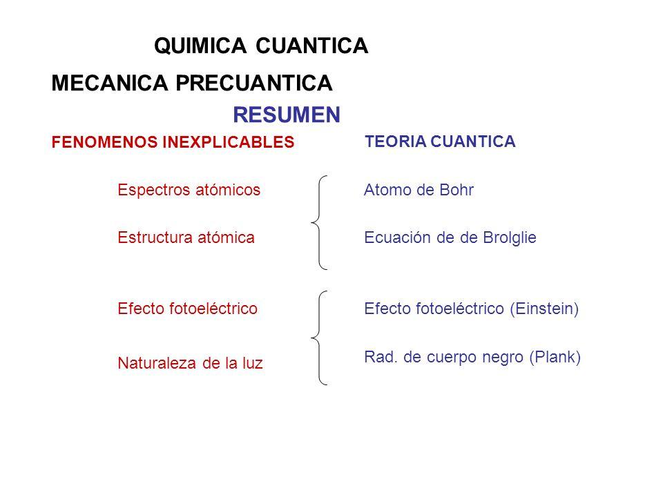 QUIMICA CUANTICA MECANICA PRECUANTICA RESUMEN FENOMENOS INEXPLICABLES