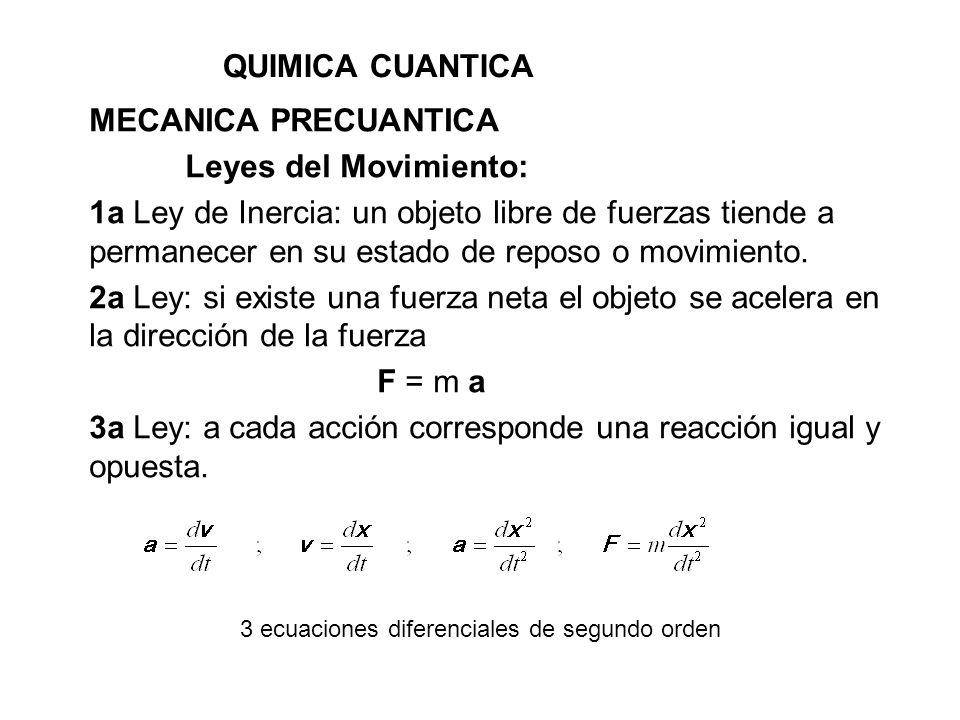 3a Ley: a cada acción corresponde una reacción igual y opuesta.