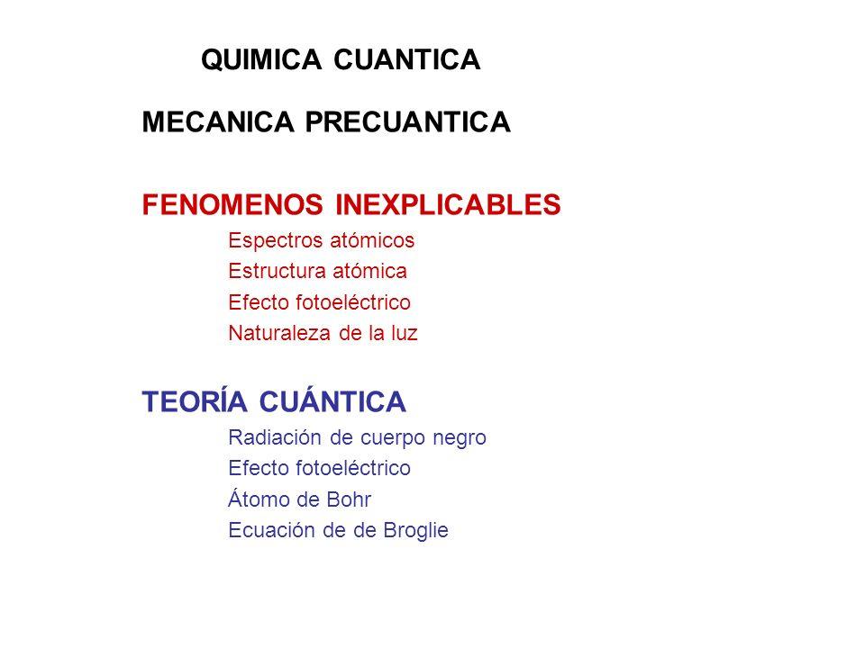 FENOMENOS INEXPLICABLES