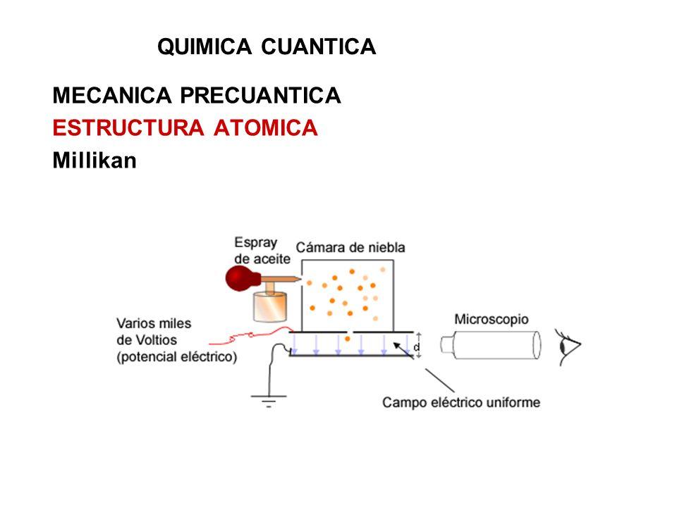 MECANICA PRECUANTICA ESTRUCTURA ATOMICA Millikan