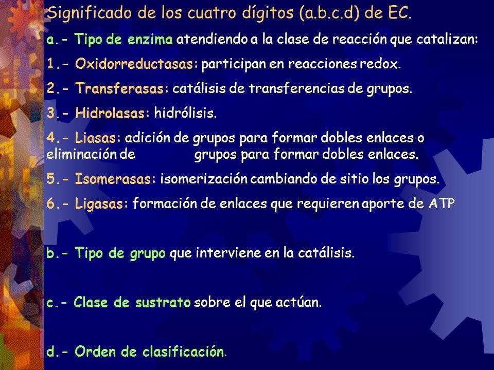 Significado de los cuatro dígitos (a.b.c.d) de EC.