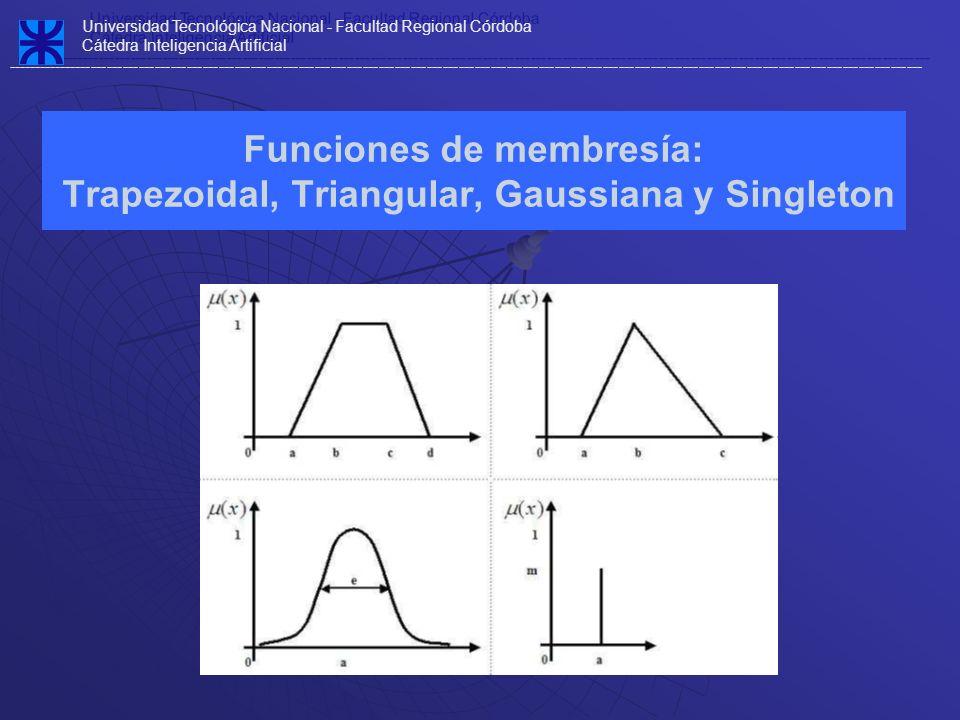 Funciones de membresía: Trapezoidal, Triangular, Gaussiana y Singleton