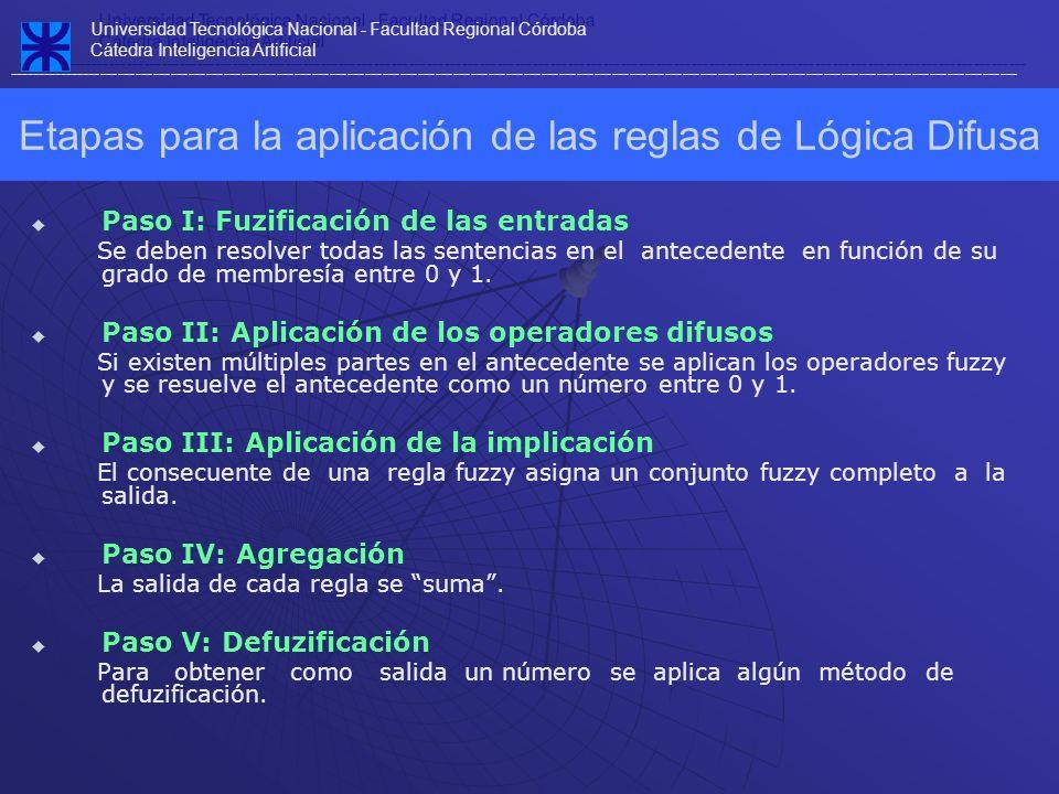 Etapas para la aplicación de las reglas de Lógica Difusa
