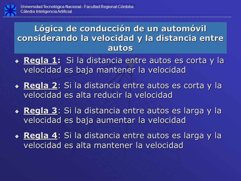 Regla 1: Si la distancia entre autos es corta y la