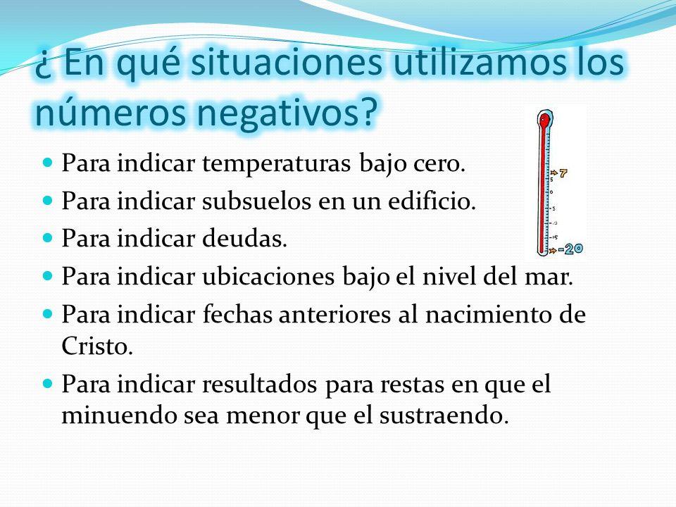 ¿ En qué situaciones utilizamos los números negativos