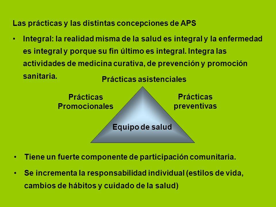 Prácticas Promocionales Prácticas preventivas