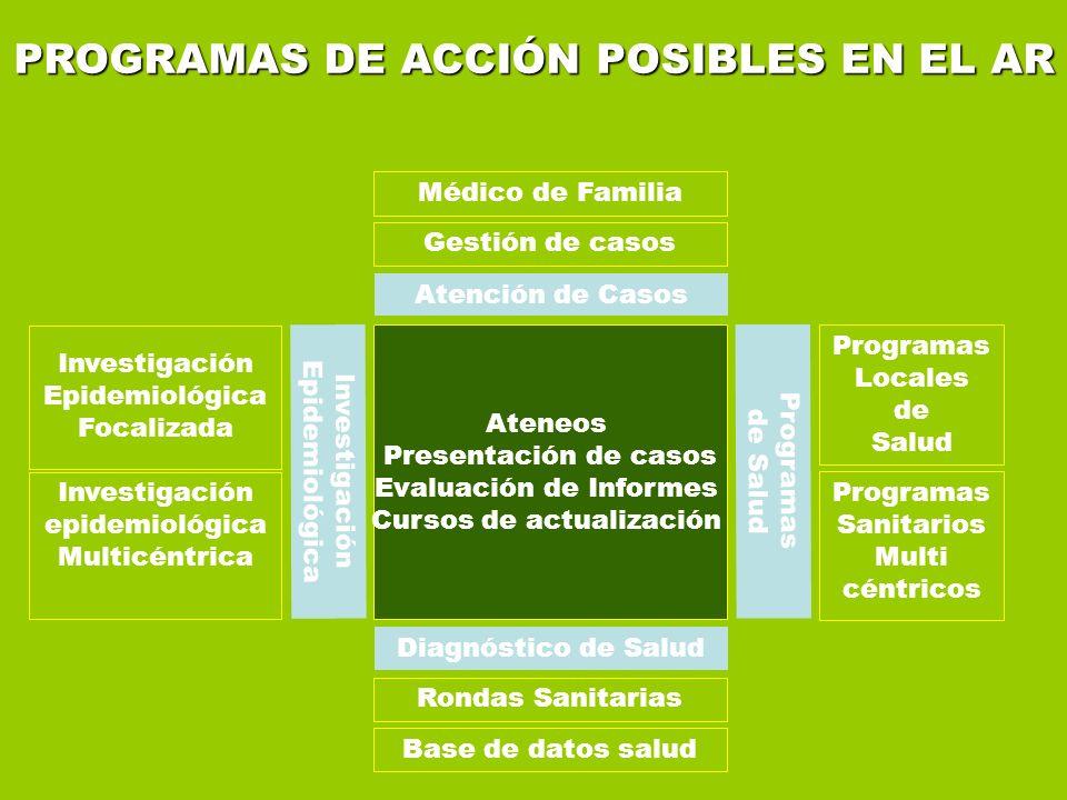 PROGRAMAS DE ACCIÓN POSIBLES EN EL AR