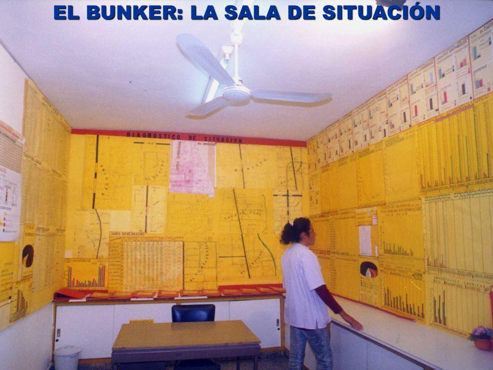 EL BUNKER: LA SALA DE SITUACIÓN