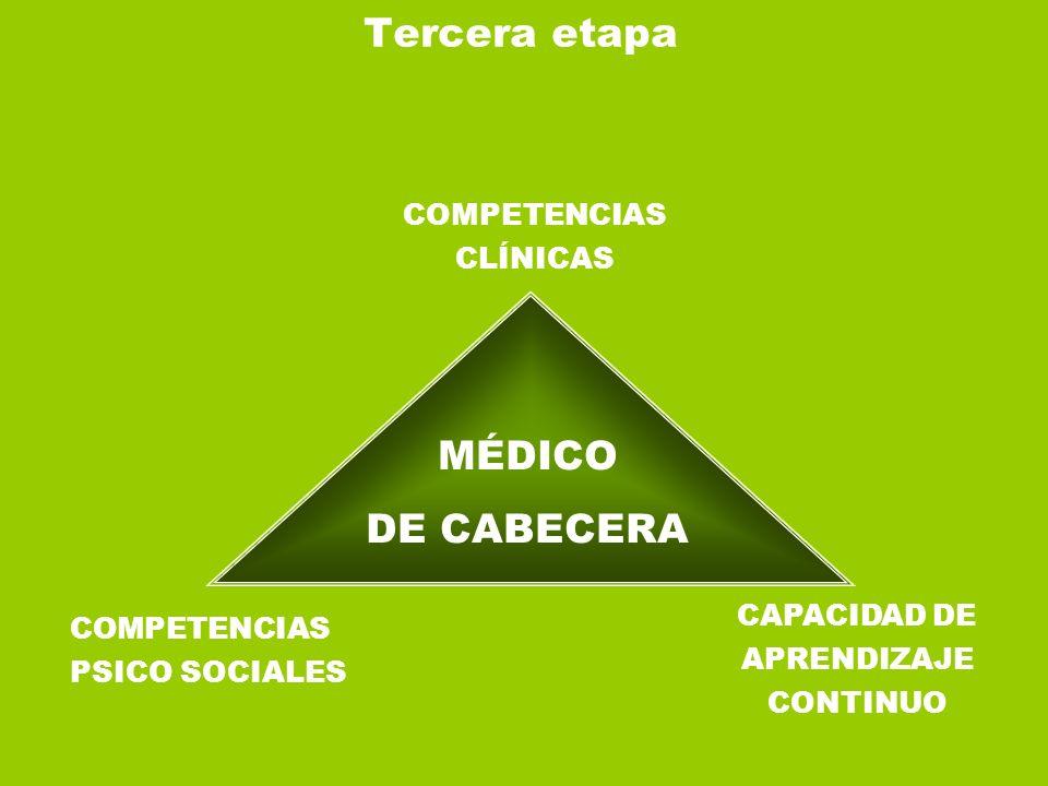 Tercera etapa MÉDICO DE CABECERA COMPETENCIAS CLÍNICAS