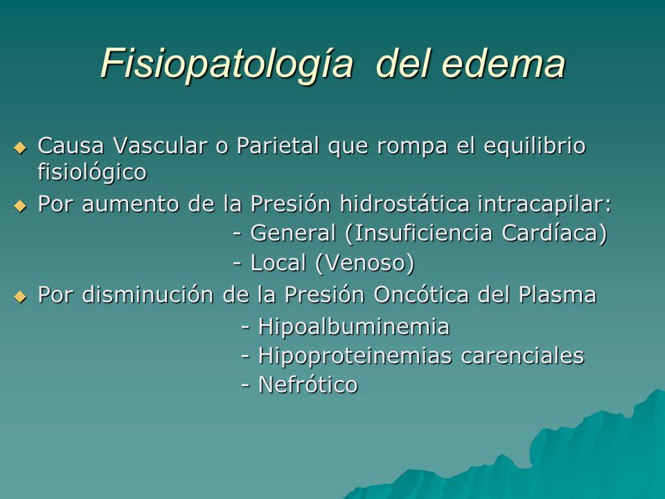 Fisiopatología del edema