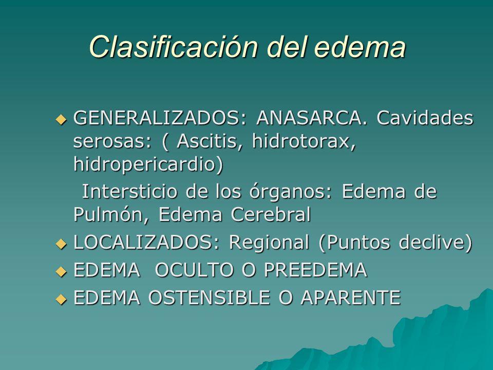 Clasificación del edema