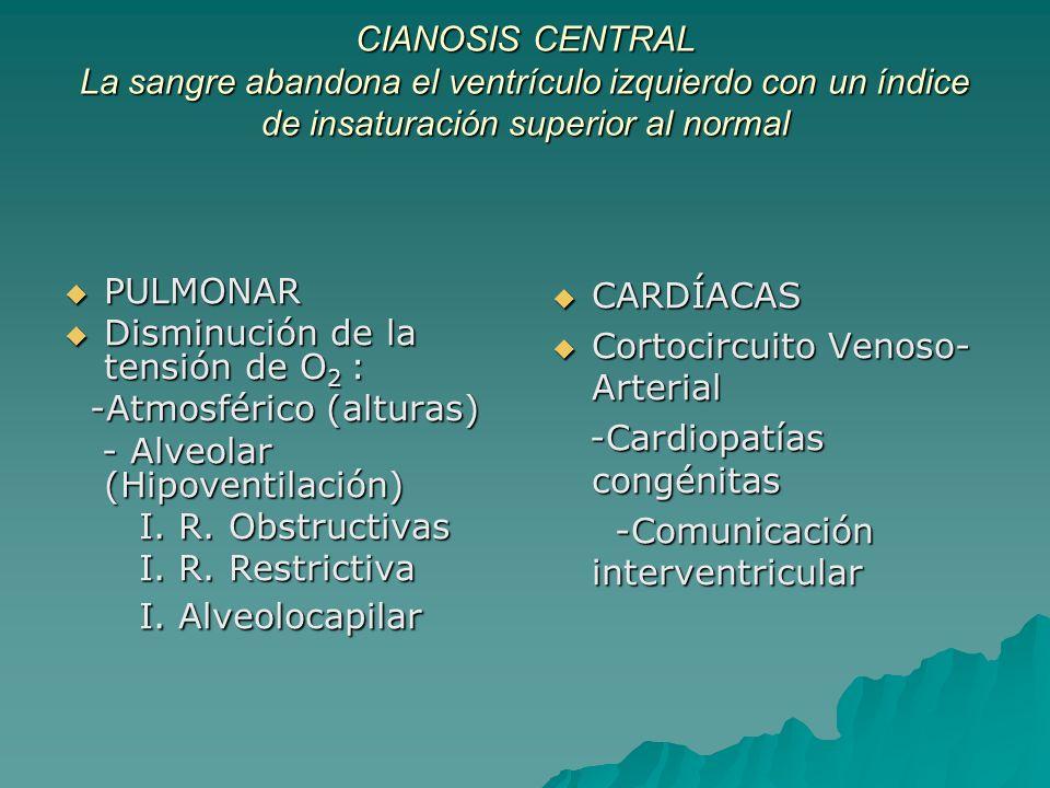 CIANOSIS CENTRAL La sangre abandona el ventrículo izquierdo con un índice de insaturación superior al normal