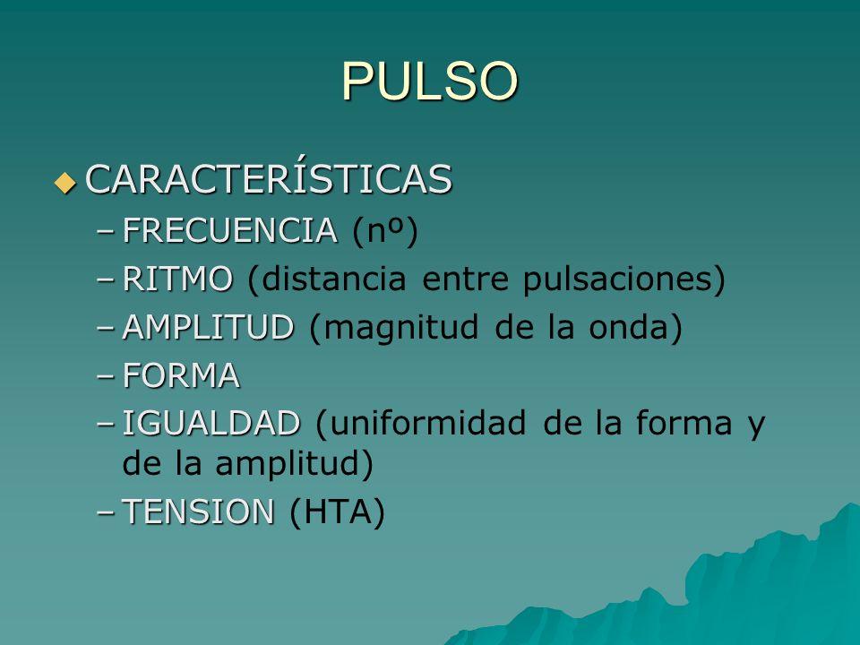 PULSO CARACTERÍSTICAS FRECUENCIA (nº)