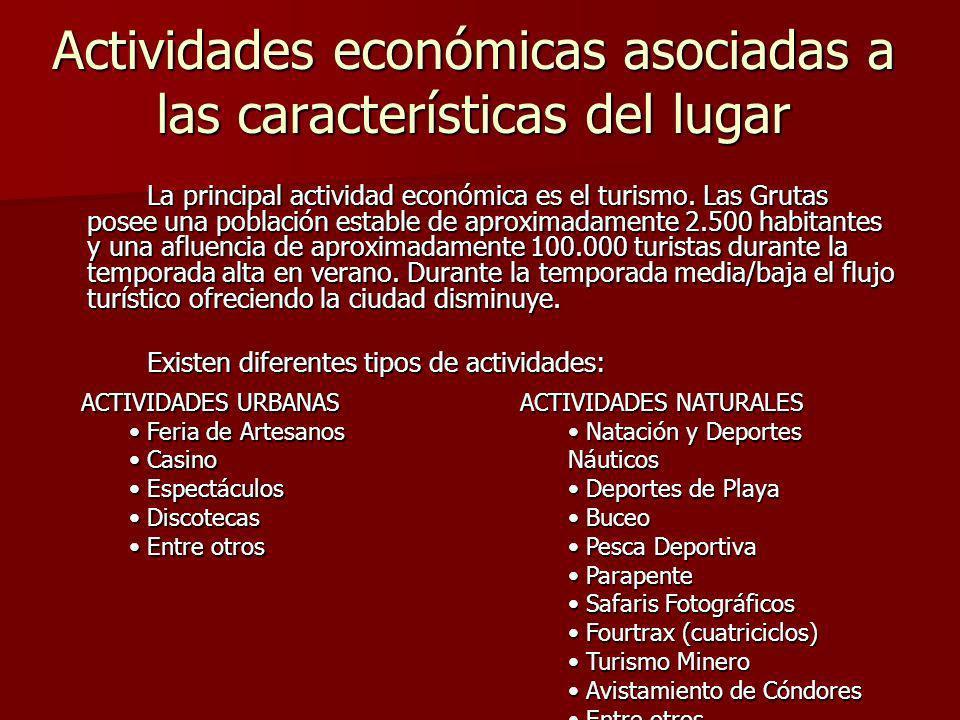 Actividades económicas asociadas a las características del lugar