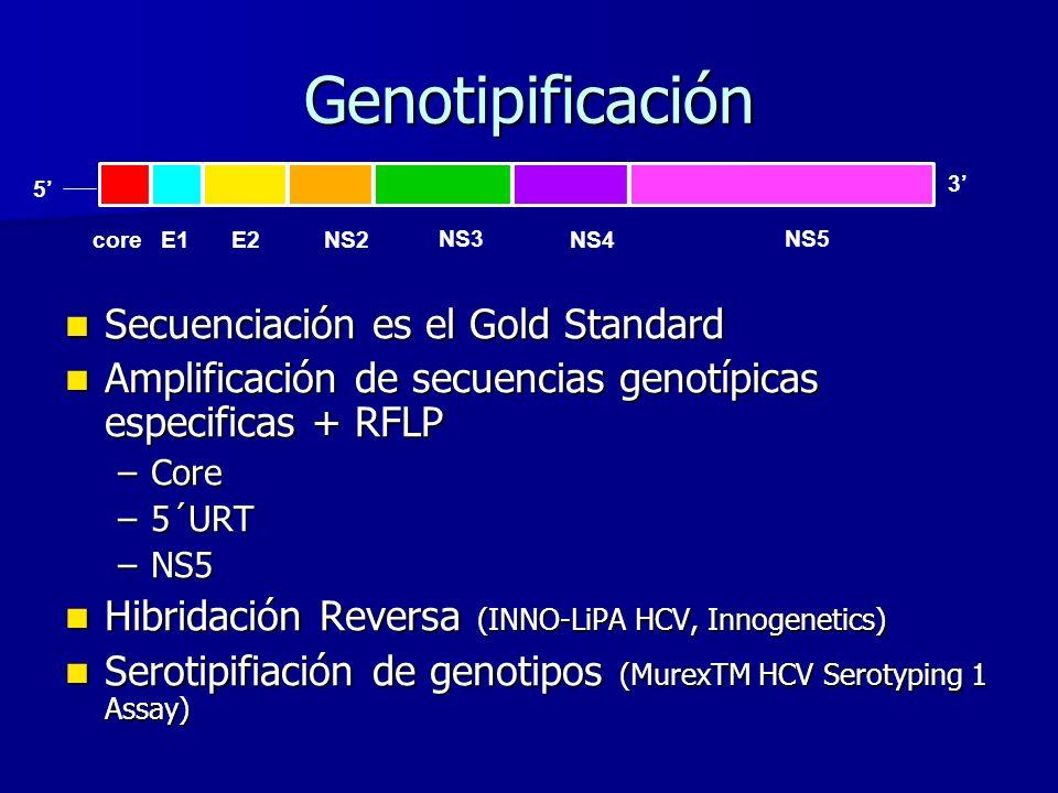 Genotipificación Secuenciación es el Gold Standard