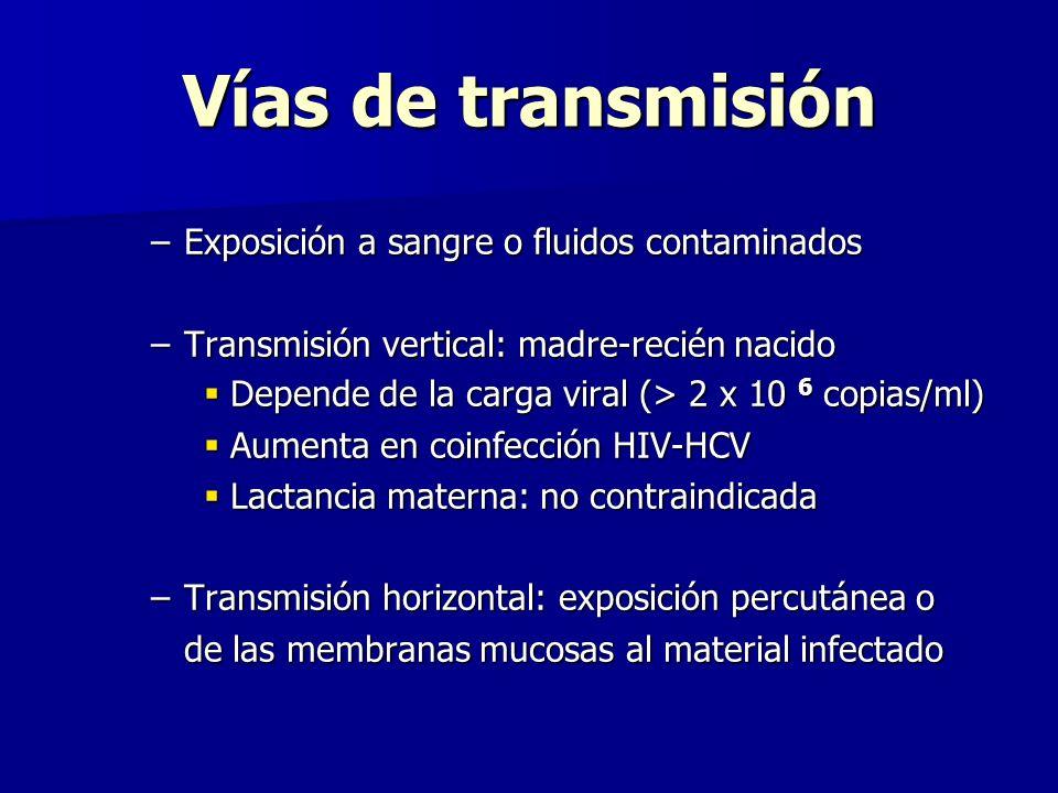 Vías de transmisión Exposición a sangre o fluidos contaminados