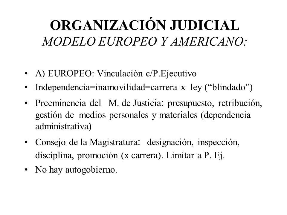 ORGANIZACIÓN JUDICIAL MODELO EUROPEO Y AMERICANO: