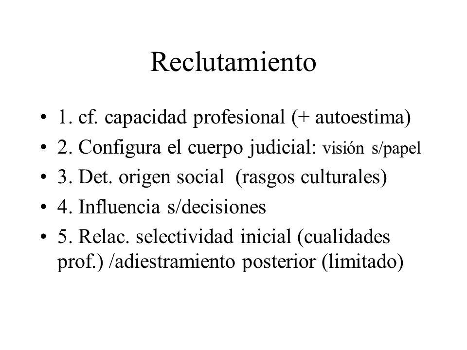 Reclutamiento 1. cf. capacidad profesional (+ autoestima)