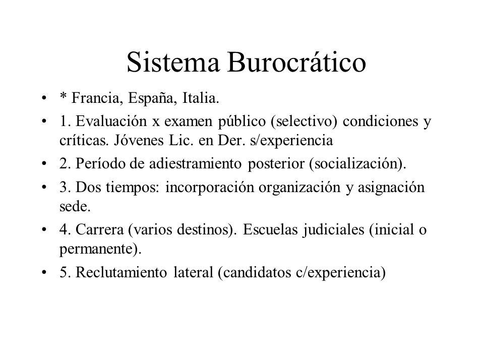 Sistema Burocrático * Francia, España, Italia.