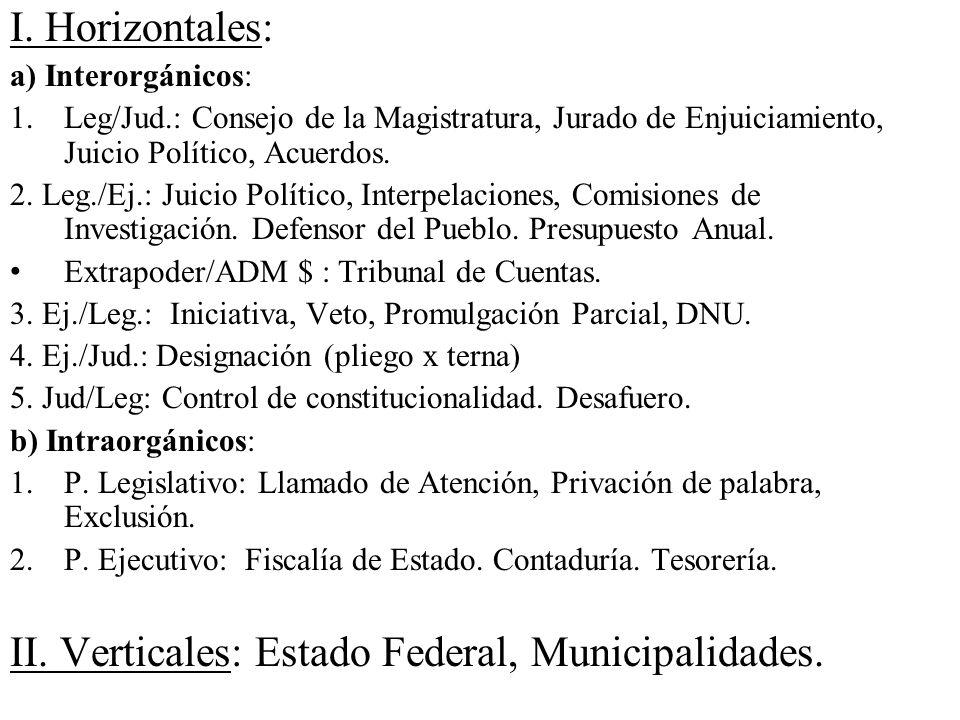 II. Verticales: Estado Federal, Municipalidades.