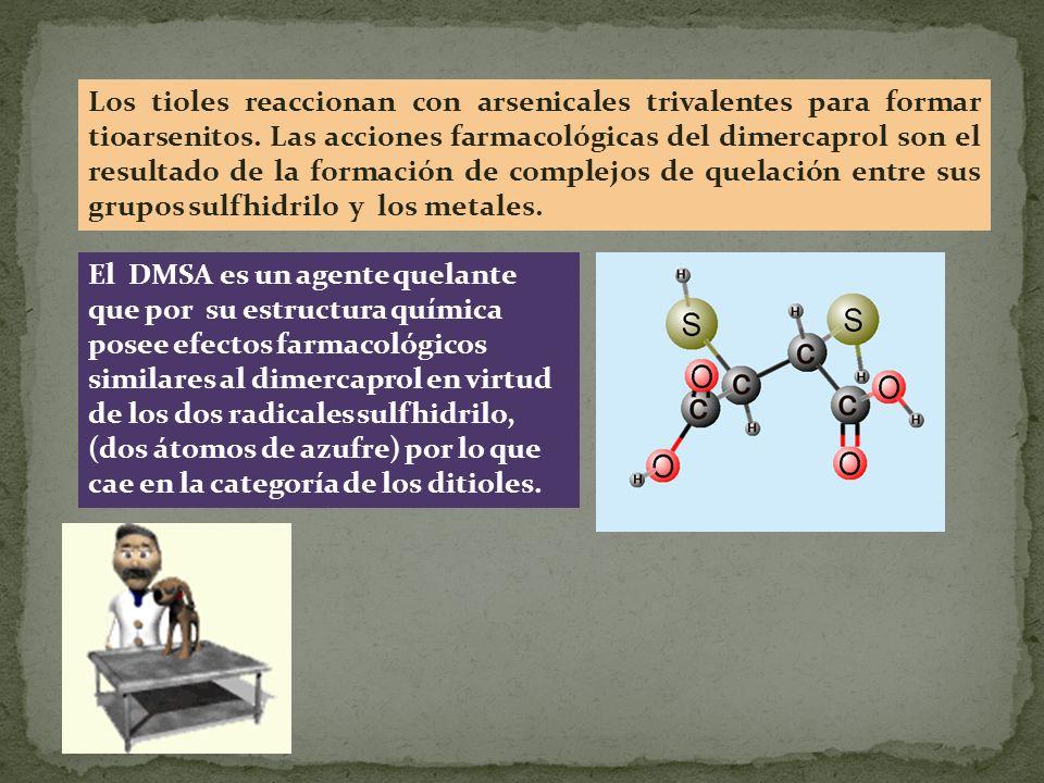 Los tioles reaccionan con arsenicales trivalentes para formar tioarsenitos. Las acciones farmacológicas del dimercaprol son el resultado de la formación de complejos de quelación entre sus grupos sulfhidrilo y los metales.