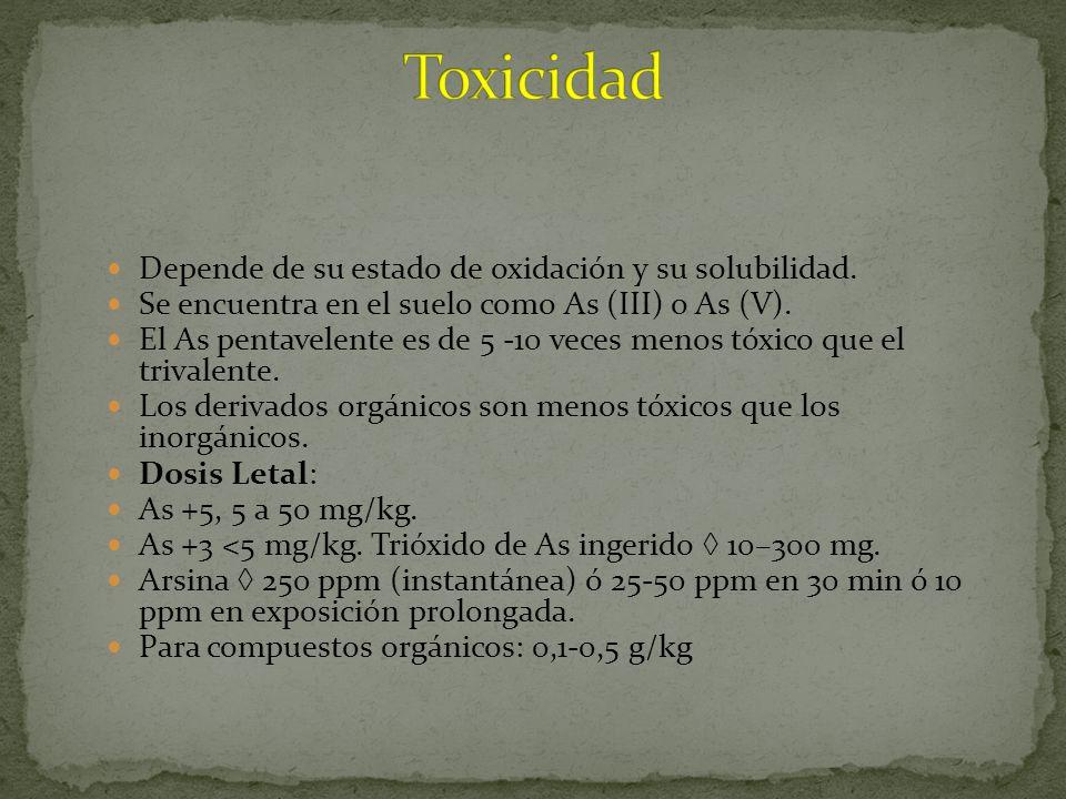Toxicidad Depende de su estado de oxidación y su solubilidad.