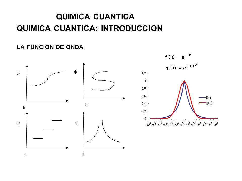 QUIMICA CUANTICA: INTRODUCCION LA FUNCION DE ONDA