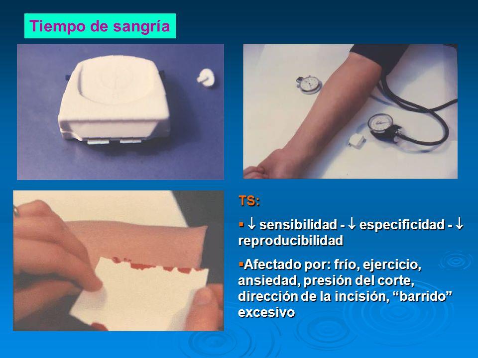 Tiempo de sangría TS:  sensibilidad -  especificidad -  reproducibilidad.