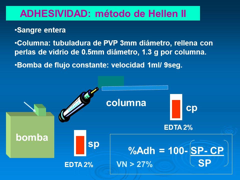 ADHESIVIDAD: método de Hellen II