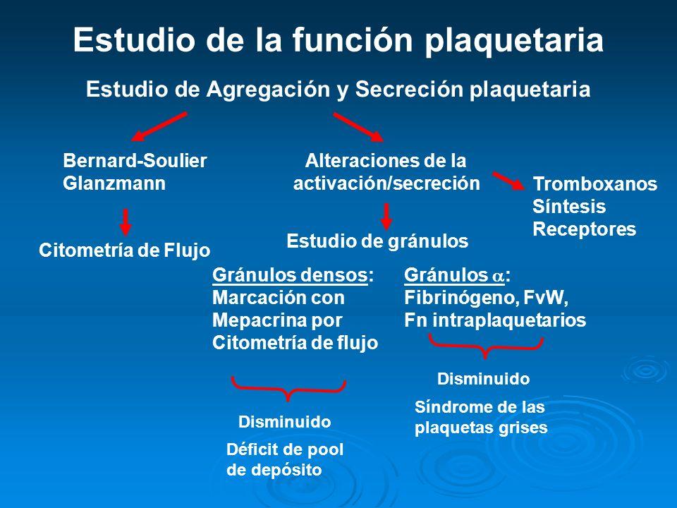 Estudio de la función plaquetaria activación/secreción
