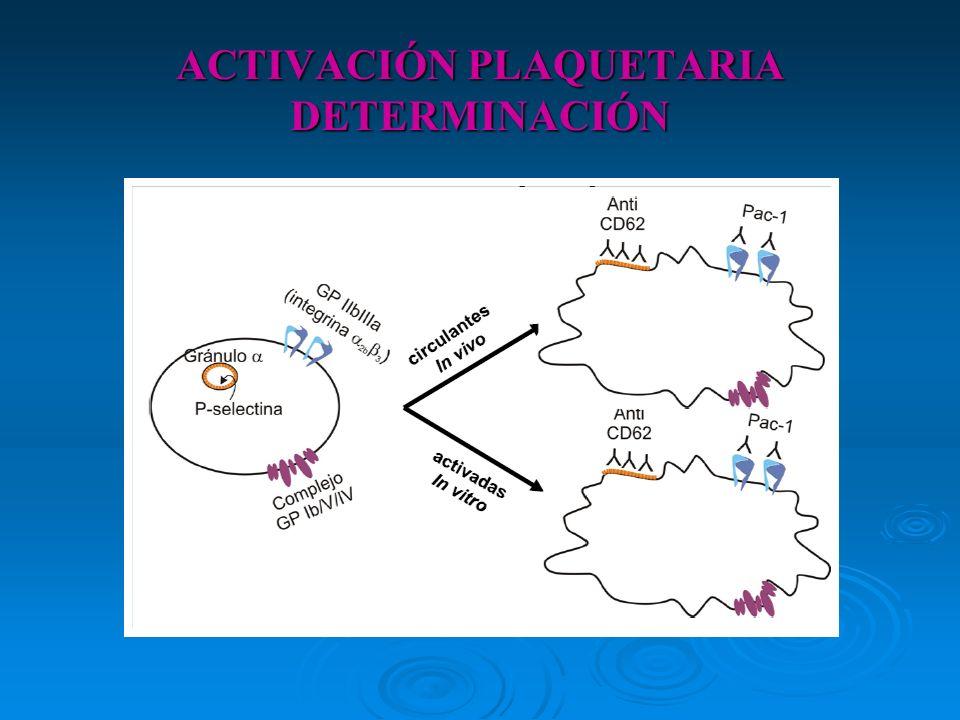 ACTIVACIÓN PLAQUETARIA DETERMINACIÓN