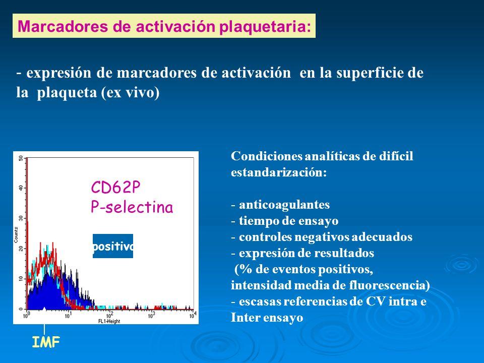 Marcadores de activación plaquetaria: