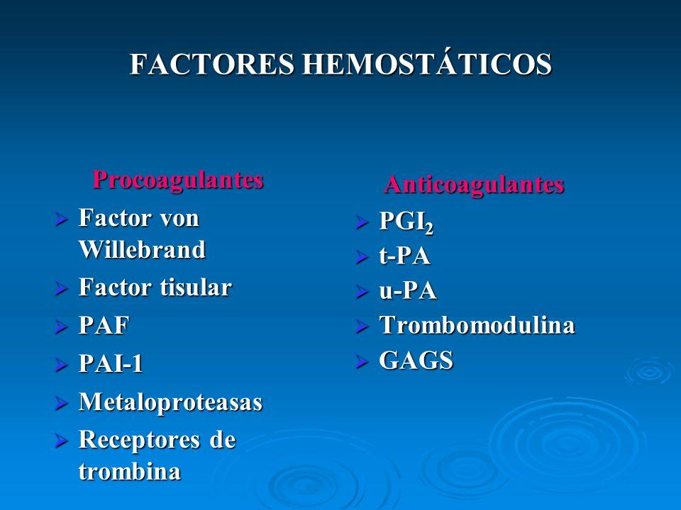 FACTORES HEMOSTÁTICOS