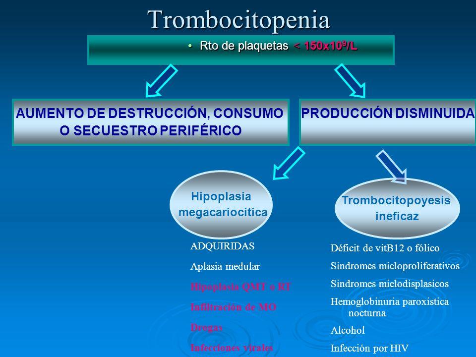 Trombocitopenia AUMENTO DE DESTRUCCIÓN, CONSUMO O SECUESTRO PERIFÉRICO