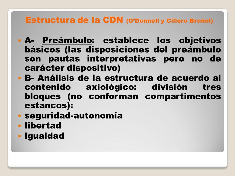 Estructura de la CDN (O'Donnell y Cillero Bruñol)